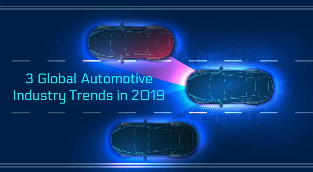 Global Automotive Industry Trends
